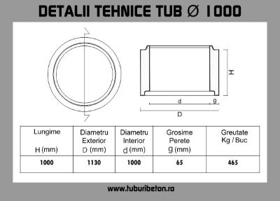 detalii-tehnice-tub-1000