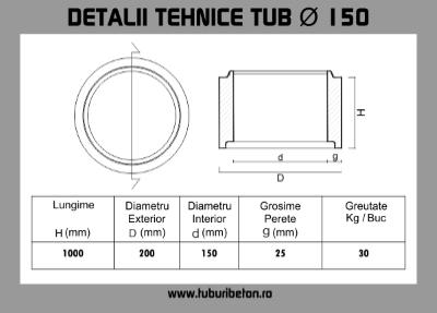 detalii-tehnice-tub-150
