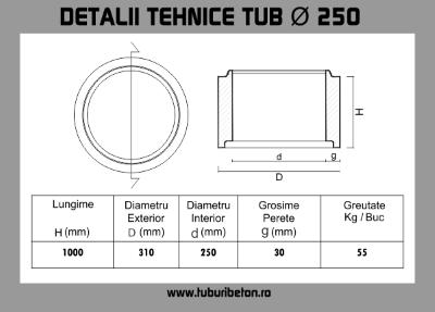 detalii-tehnice-tub-250