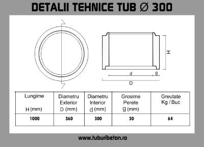 detalii-tehnice-tub-300