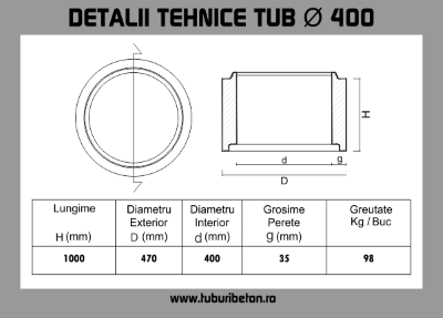 detalii-tehnice-tub-400