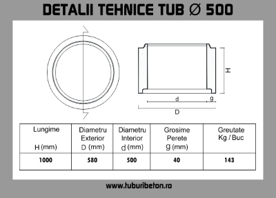 detalii-tehnice-tub-500