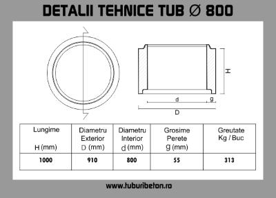 detalii-tehnice-tub-800